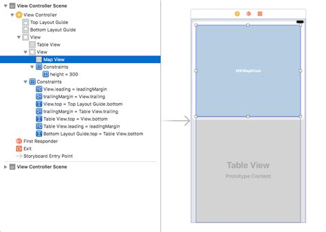uiview layout guide adding constraints to map view ios codedump io