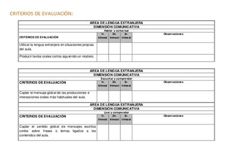 Modelo Adaptacion Curricular Significativa Ingles adaptaci 243 n curricular no significativa paula sobrepere