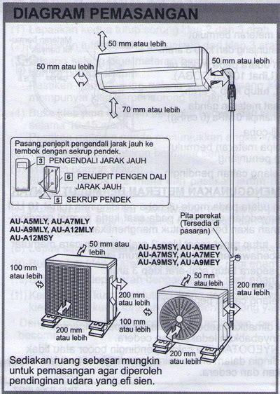 Ac Menggunakan Air tips pemasangan ac