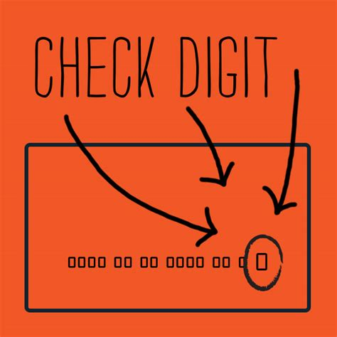 Credit Card Check Digit Formula Decoding Credit Card Numbers What Do Those 16 Digits Abtek