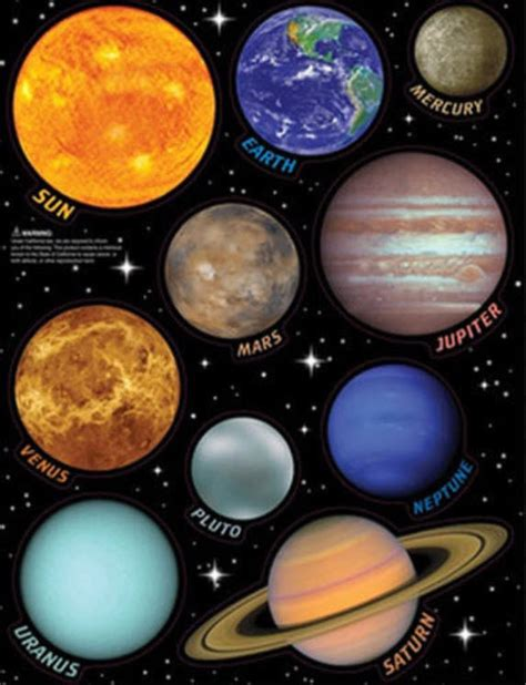 solar system wall stickers solar system wall stickers 10 space decals planets with
