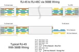 t1 ds1 smart rj 48c wiring explained end to end bohack