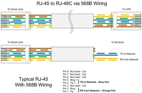 cat5 wiring diagram a or b cat5 free engine image for