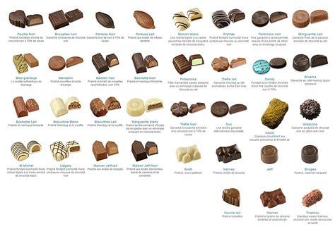 How To Use Xpulsion Detox by Fa9ass Chocolat Seodiving