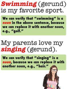 induction definition noun school grammar on grammar grammar posters and grammar