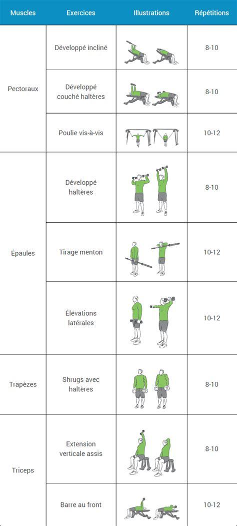 Exercice De Musculation Avec Banc by Programme Musculation D 233 Butant Espace Musculation