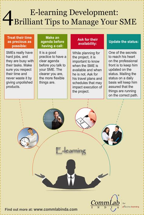 instructional design knowledge management e learning development 4 brilliant tips to manage your