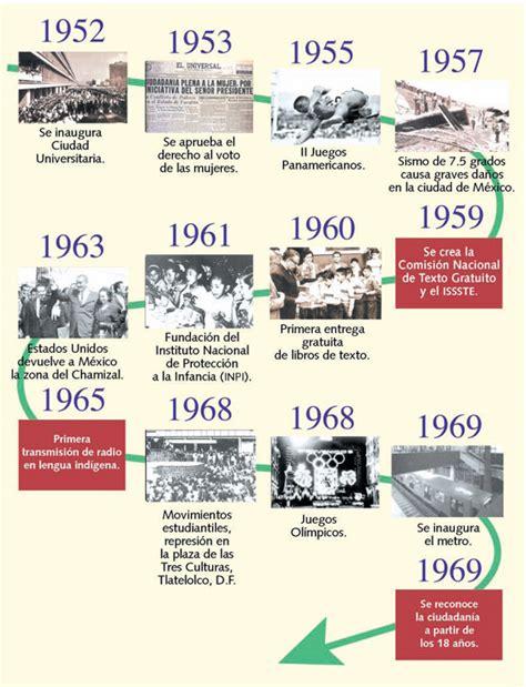 siguen los movimientos de la radio en colombia documento t 237 tulo