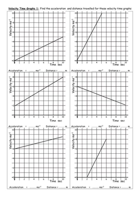 graphing velocity worksheet velocity time graphs by alisongilroy teaching resources
