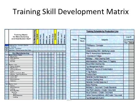 excel tutorial basic skills skill matrix template ideal vistalist co