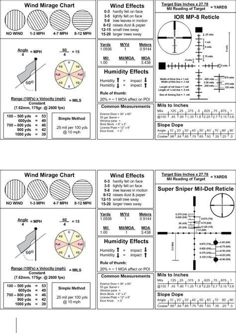 sniper data card template 1000 ideas about sniper gear on ar 15 ar 10