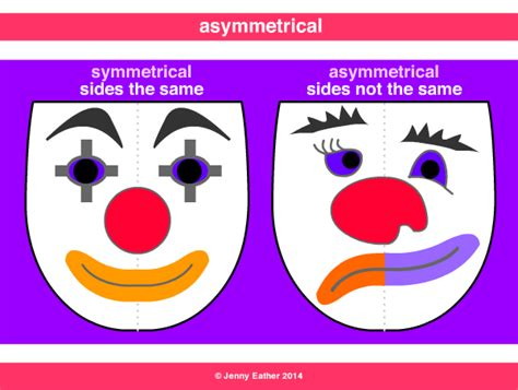 a symetrical asymmetrical definition what is