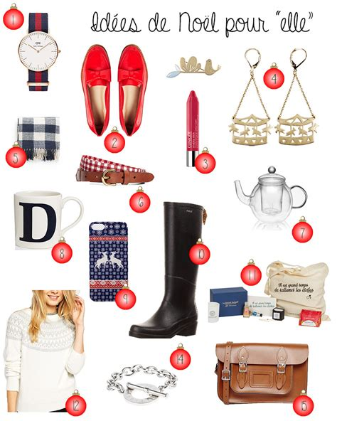 HOLIDAY GIFT GUIDE   IDÉES CADEAUX NOEL ? Mode and The City