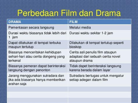 Film Dan Drama Pengertian | membandingkan film dan drama teks ulasan