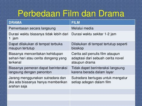 membuat teks ulasan novel membandingkan film dan drama teks ulasan