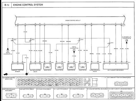 Kia Spectra Wiring Diagram Diagram As Well 2005 Kia Amanti Fuse Box Diagram Get