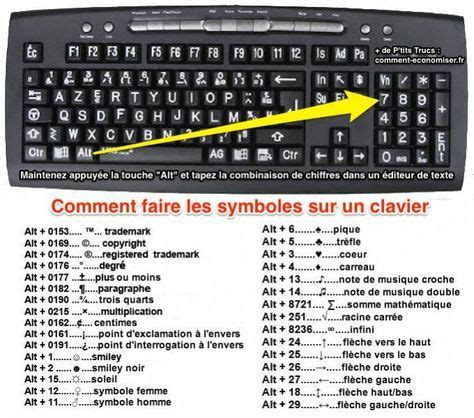 Keyboard Pc Votre best 20 html symbols ideas on image in html celtic meaning and html symbol codes
