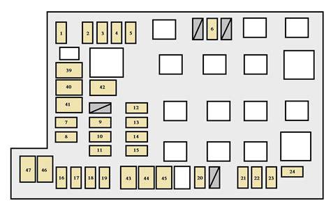 2008 toyota tacoma fuse diagram wiring diagram manual