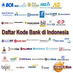 kode bank transfer atm bersama indonesia terbaru 2015