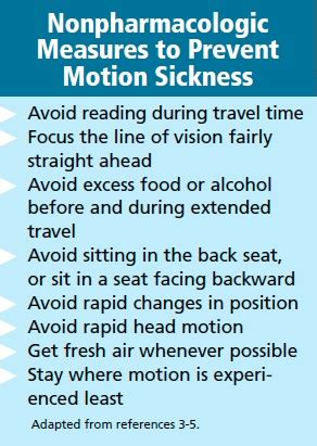 Ways To Prevent Motion Sickness by Antiemetics Putting A Stop To Motion Sickness