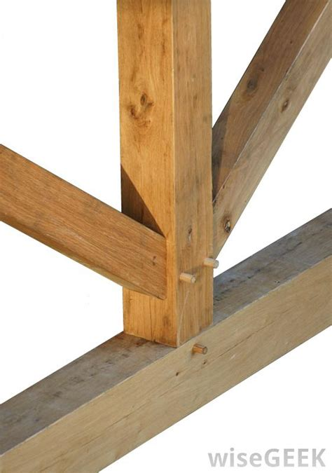types  woodworking joints