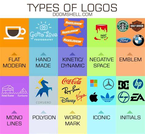 design kinds art logo design by pradhuman on deviantart
