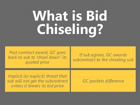 bid shopping bid shopping bid peddling what it is why it hurts and