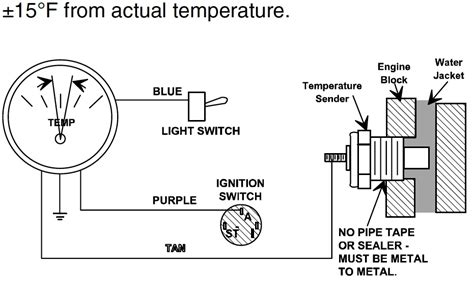 autometer water temp wiring diagram wiring diagram