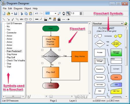 diagram designer free download