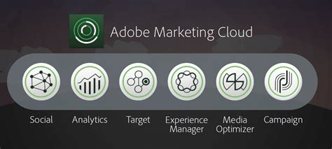 event report adobesummit celebrates digital marketing