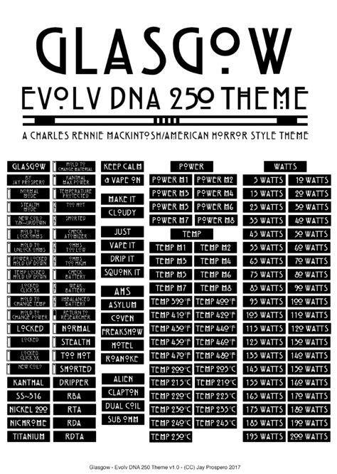 Themes Dna 250 | glasgow rennie mackintosh american horror theme themes