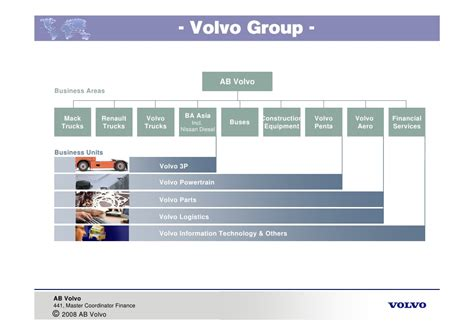 volvo company volvo process driven design