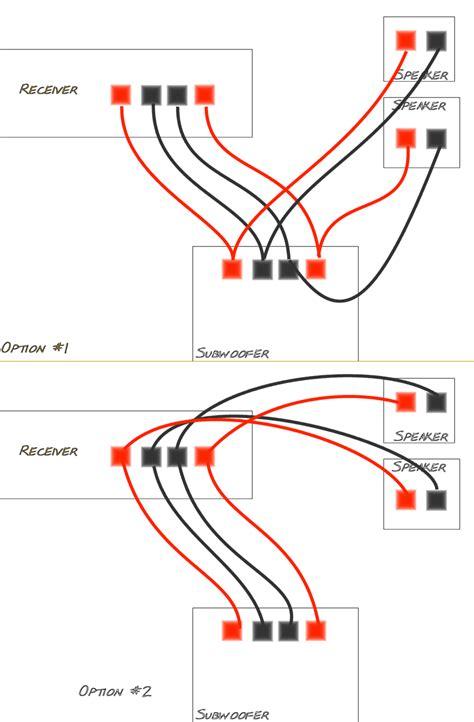 in wall speaker wiring diagram loudspeaker diagram wiring