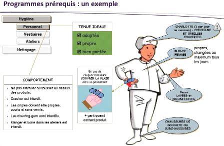 exemple de diagramme de fabrication restauration collective memoire pourquoi et comment le consommateur est