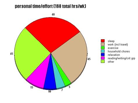 best 25 morning routine chart ideas on pinterest