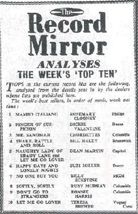 sixties city british music record charts 60s history