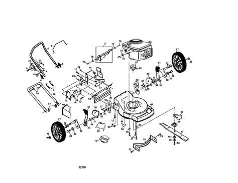 poulan lawn mower parts diagram poulan lawn mower parts model pr6y22chb sears partsdirect