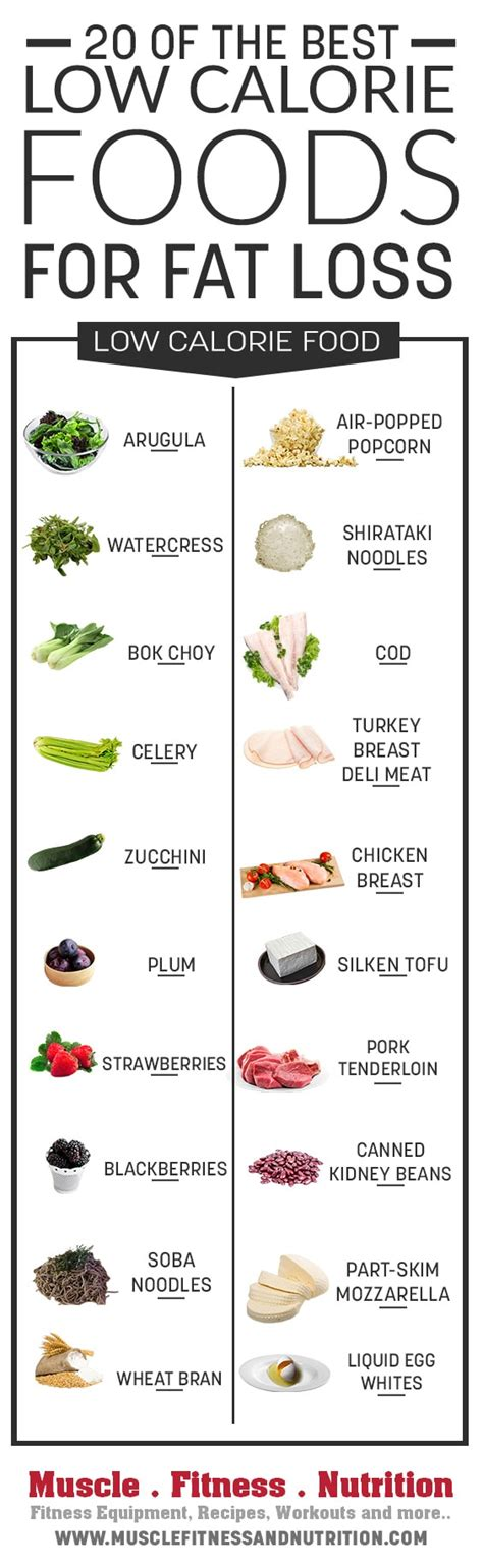 healthy fats to eat for weight loss what to eat for loss thumbnailed pictures