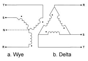 wye delta motor wiring diagram 30 wiring diagram images