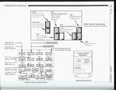 need 89 iroc wiring diagram third generation f message boards