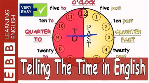 Time To Tell The easy telling the time in click to learn