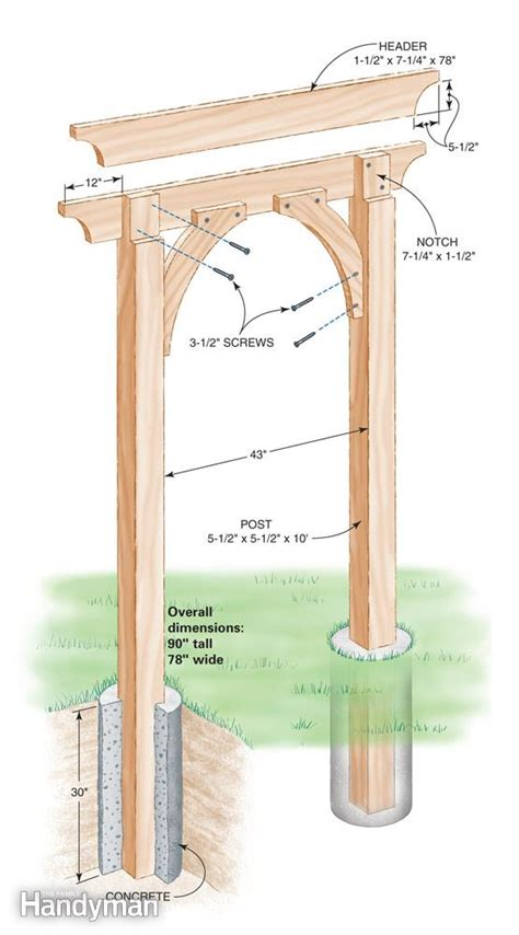 Garden Arch How To Make Diy How To Build A Garden Arch Plans Free