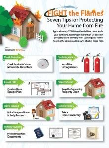 How To Prevent House Fires by Only You Can Prevent Home Fires