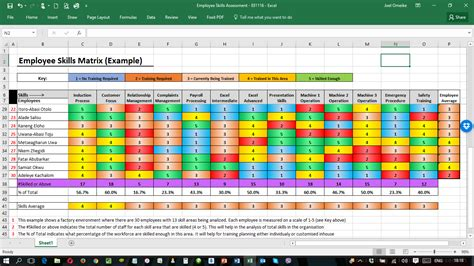 skills matrix template employee matrix exles pictures to pin on