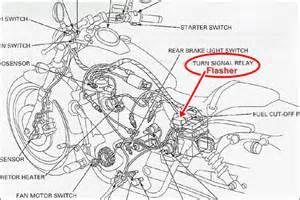 2002 honda shadow sabre 1100 wiring diagram the knownledge