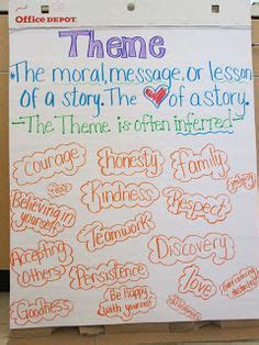 themes and morals exles teaching teaching themes and morals on pinterest