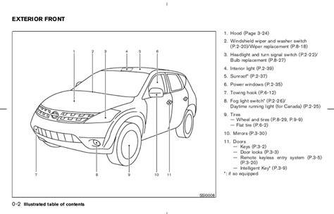 free download parts manuals 2009 nissan 350z parental controls nissan 240sx fuse box cover nissan sentra fuse box wiring diagram odicis