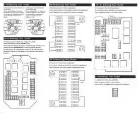 99 mercedes s500 fuse box s free printable wiring diagrams