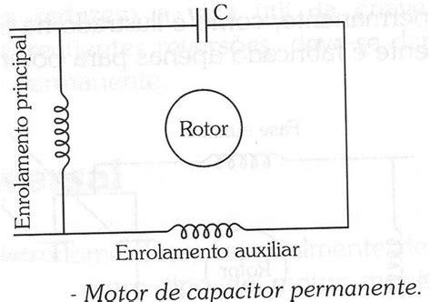 motor monofasico capacitor permanente pq motores el 233 tricos se quot cansam quot ou perdem for 231 a se muito utilizados