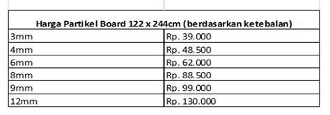 Blockboard Fingerjoin Wood Triplek semua tentang papan partikel daftar harga papan partikel terbaru 2016